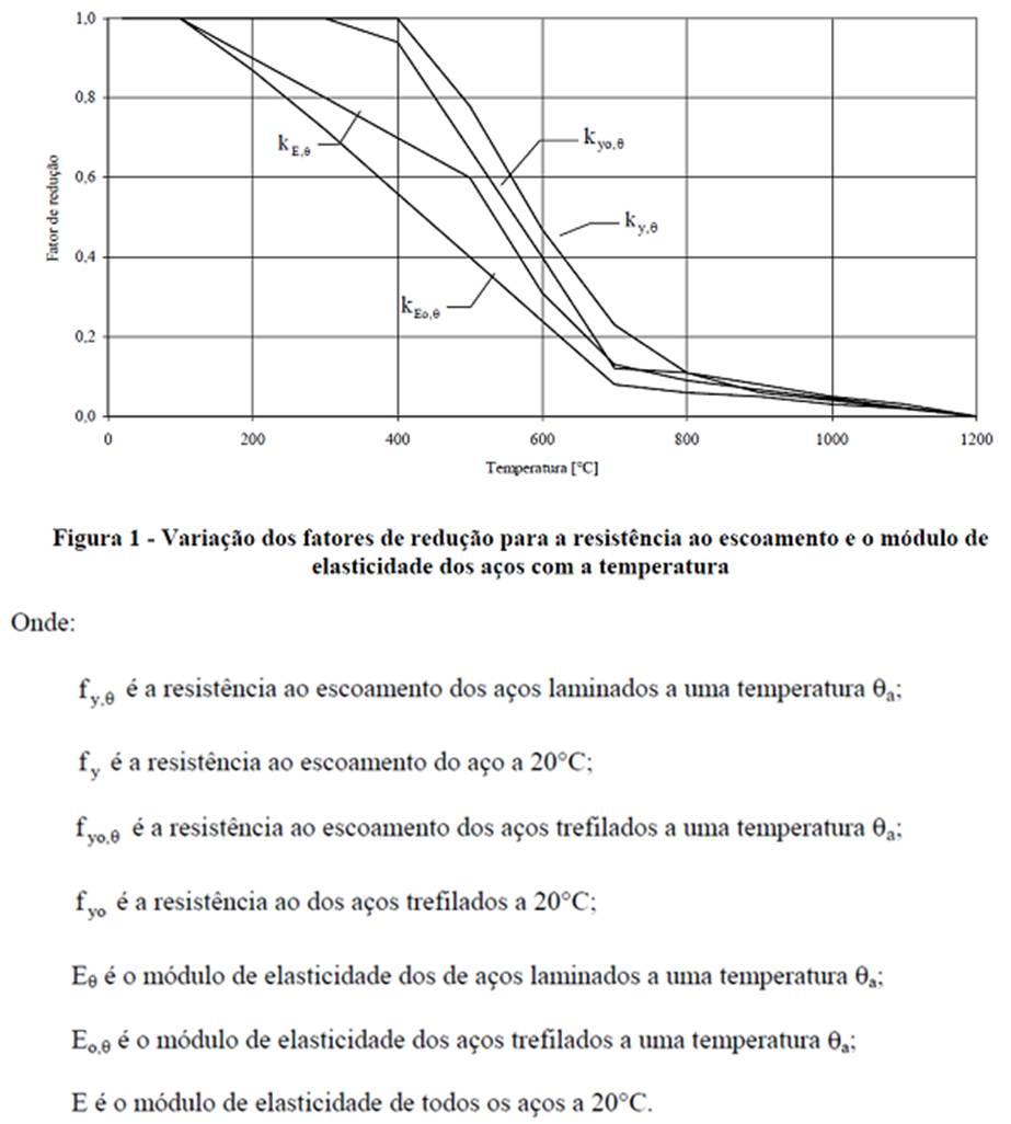 http://acaogerdau.com.br/profissionaldoaco/blog/grafico.jpg